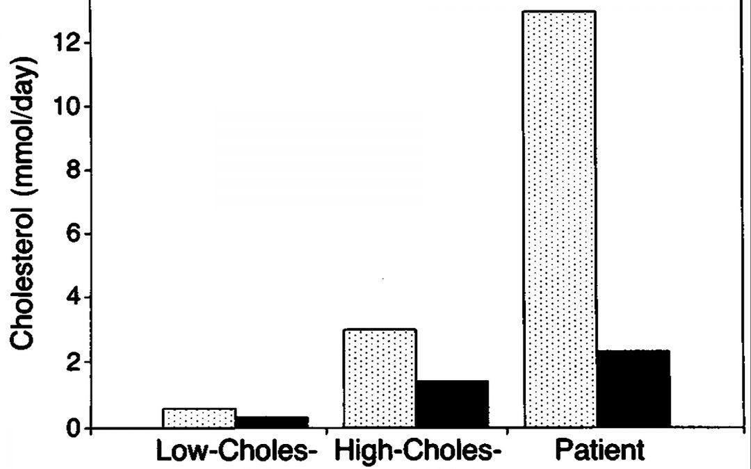 Cifras normales de colesterol con 25 huevos al día